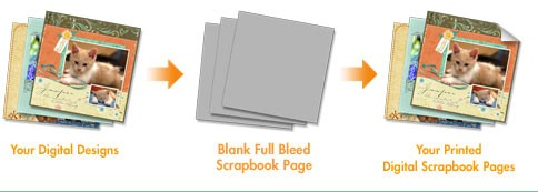 Print Your Digital Scrapbook Pages With Shutterfly